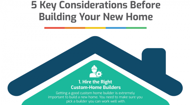 Building Your New Home