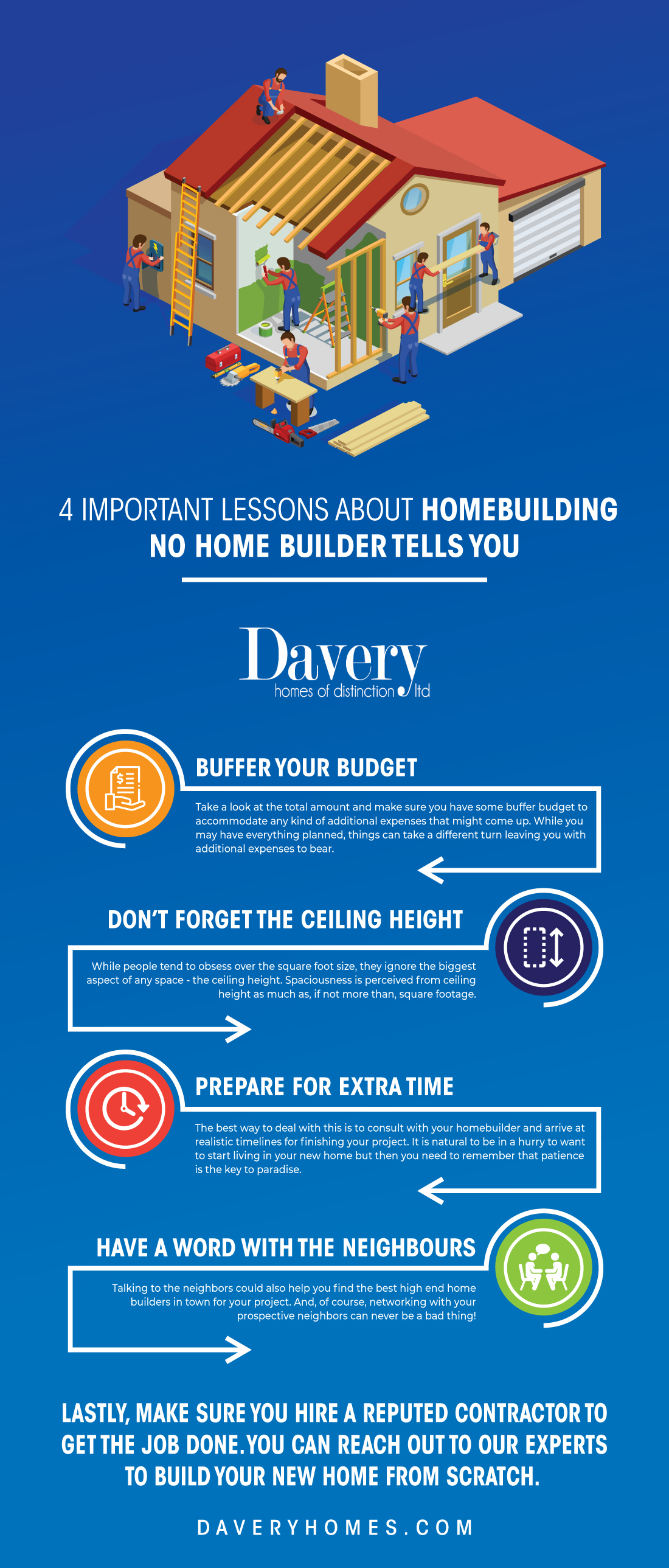 Lessons About Homebuilding