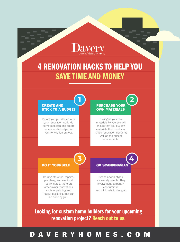 Renovation Hacks